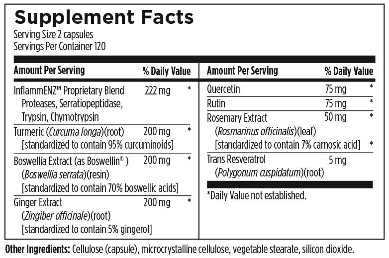 Inflammation Support-Supplement Facts